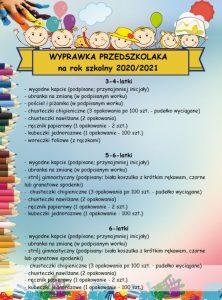 Wyprawka przedszkolaka na rok szkolny 2020/2021